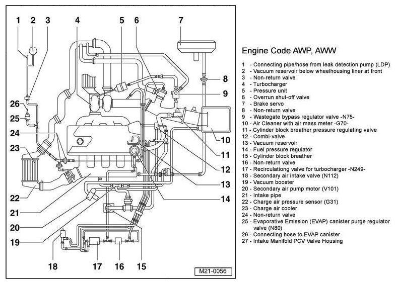 Vw 1 8t Engine Diagram Hoses on 2003 volkswagen beetle